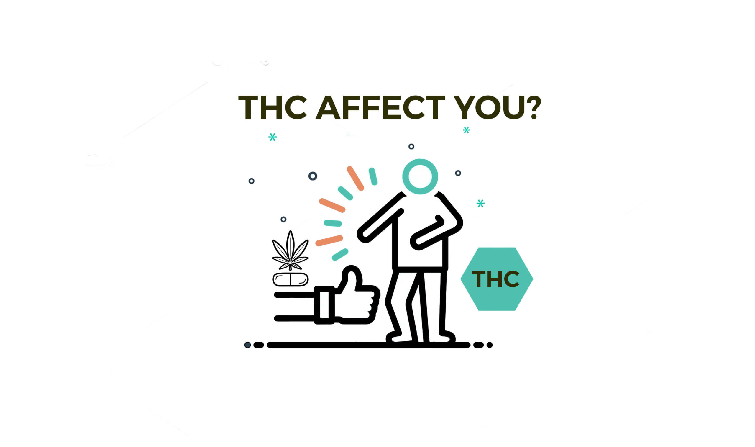 THC Affect your body