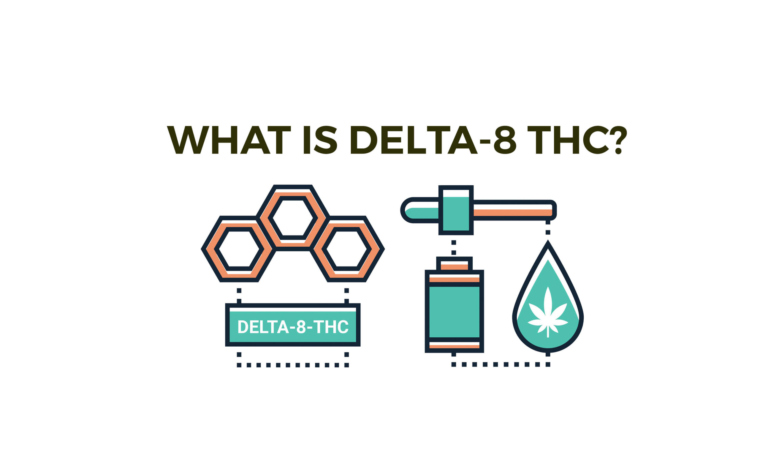What Is Delta-8 THC