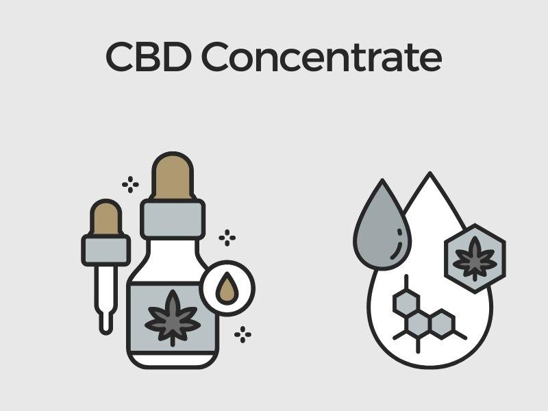 CBD Concentrate